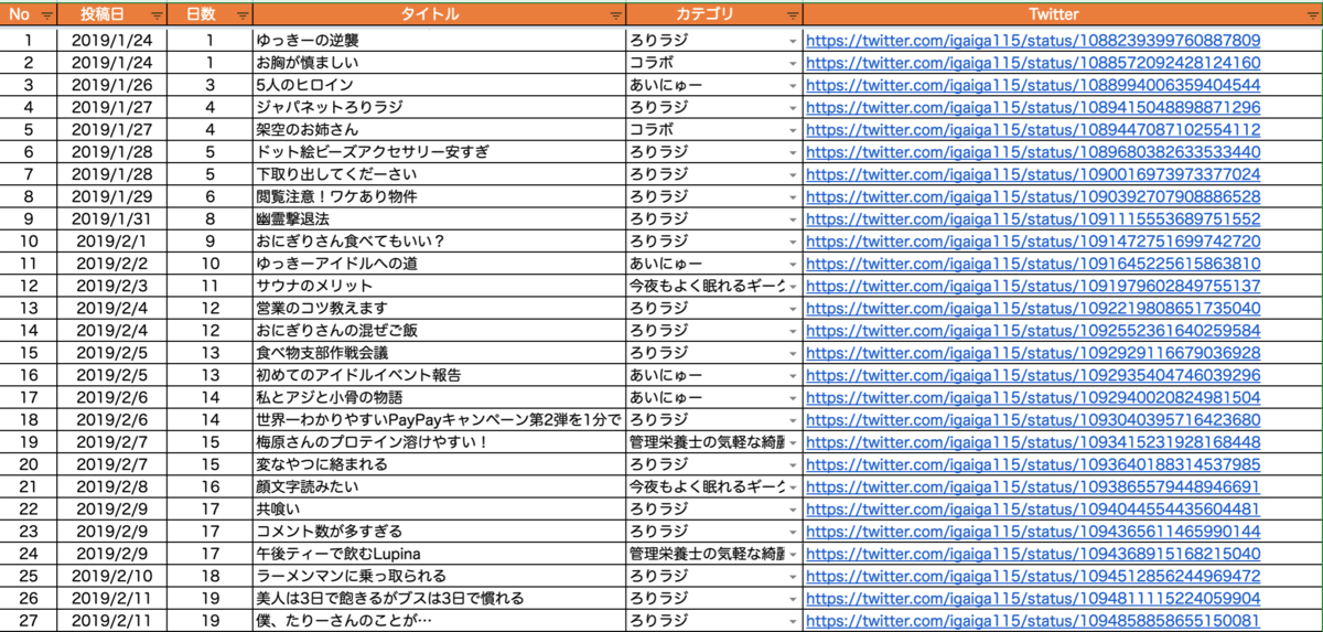 f:id:i-chihiro93115:20200111142738p:plain