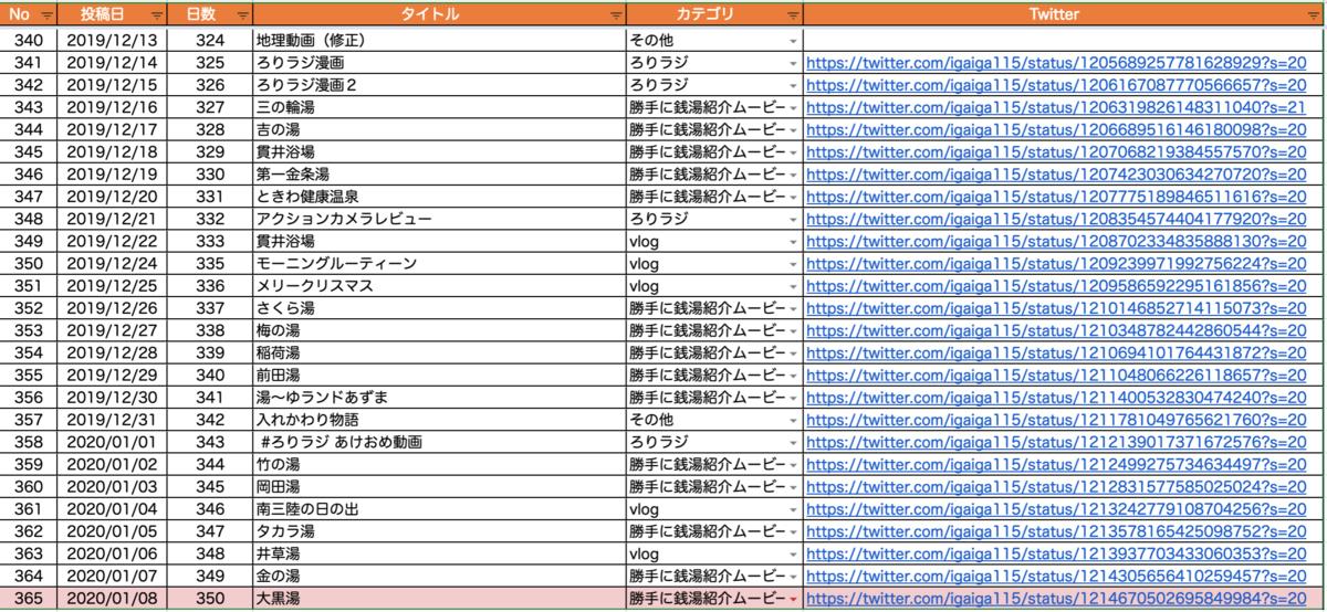 f:id:i-chihiro93115:20200111142809p:plain