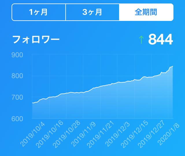 f:id:i-chihiro93115:20200111180918j:plain