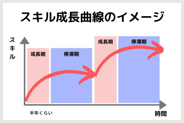f:id:i-chihiro93115:20200111190348p:plain