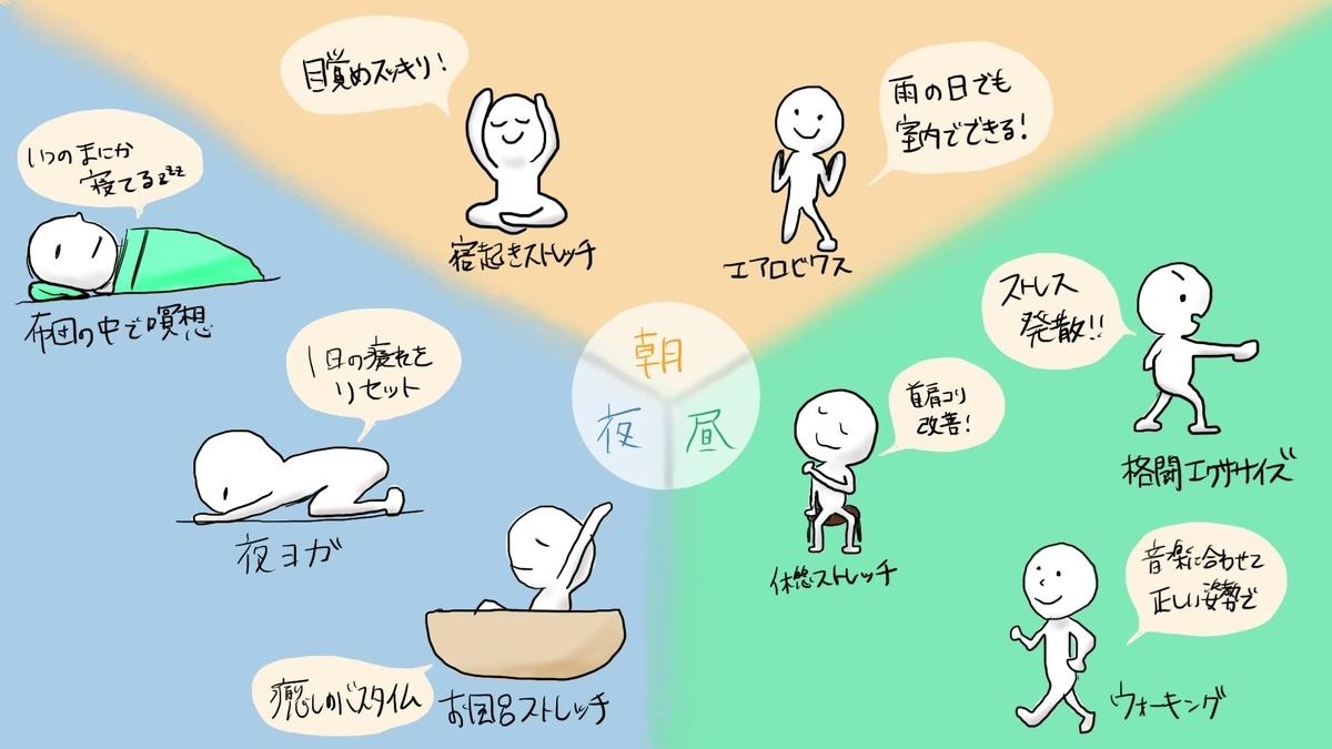 f:id:i-chihiro93115:20200425071034j:plain