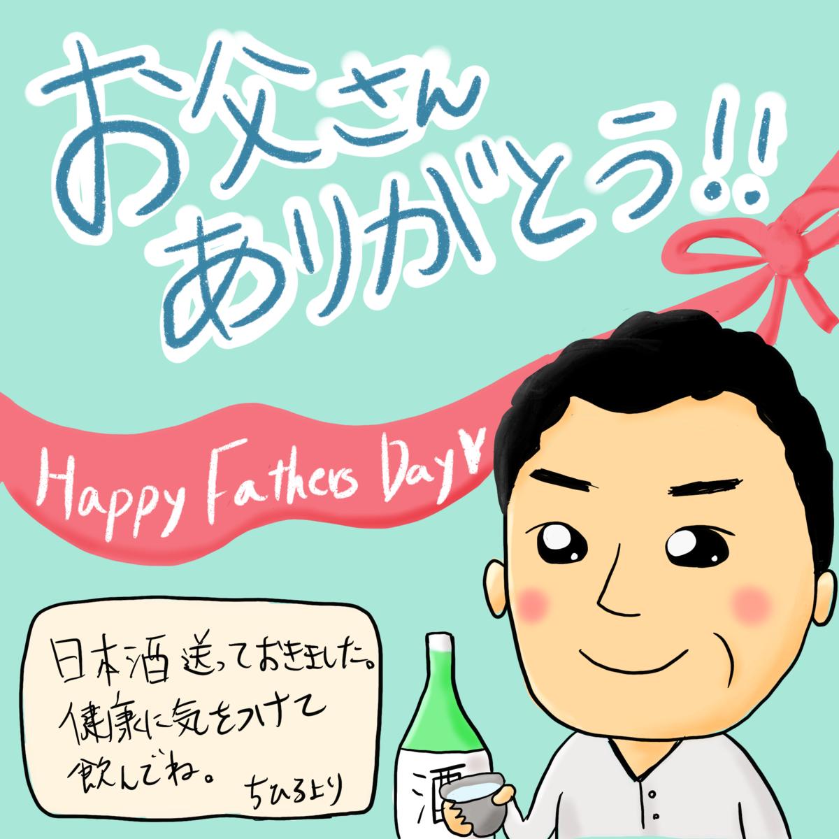 f:id:i-chihiro93115:20200710124054p:plain