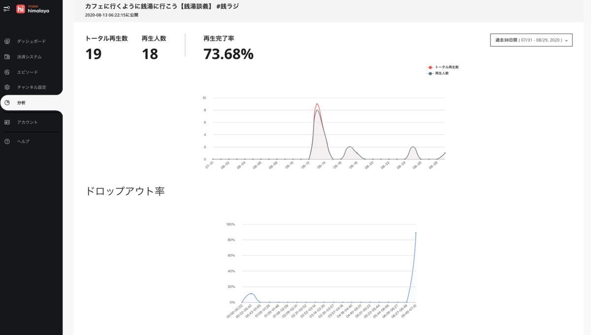 f:id:i-chihiro93115:20200830095116p:plain