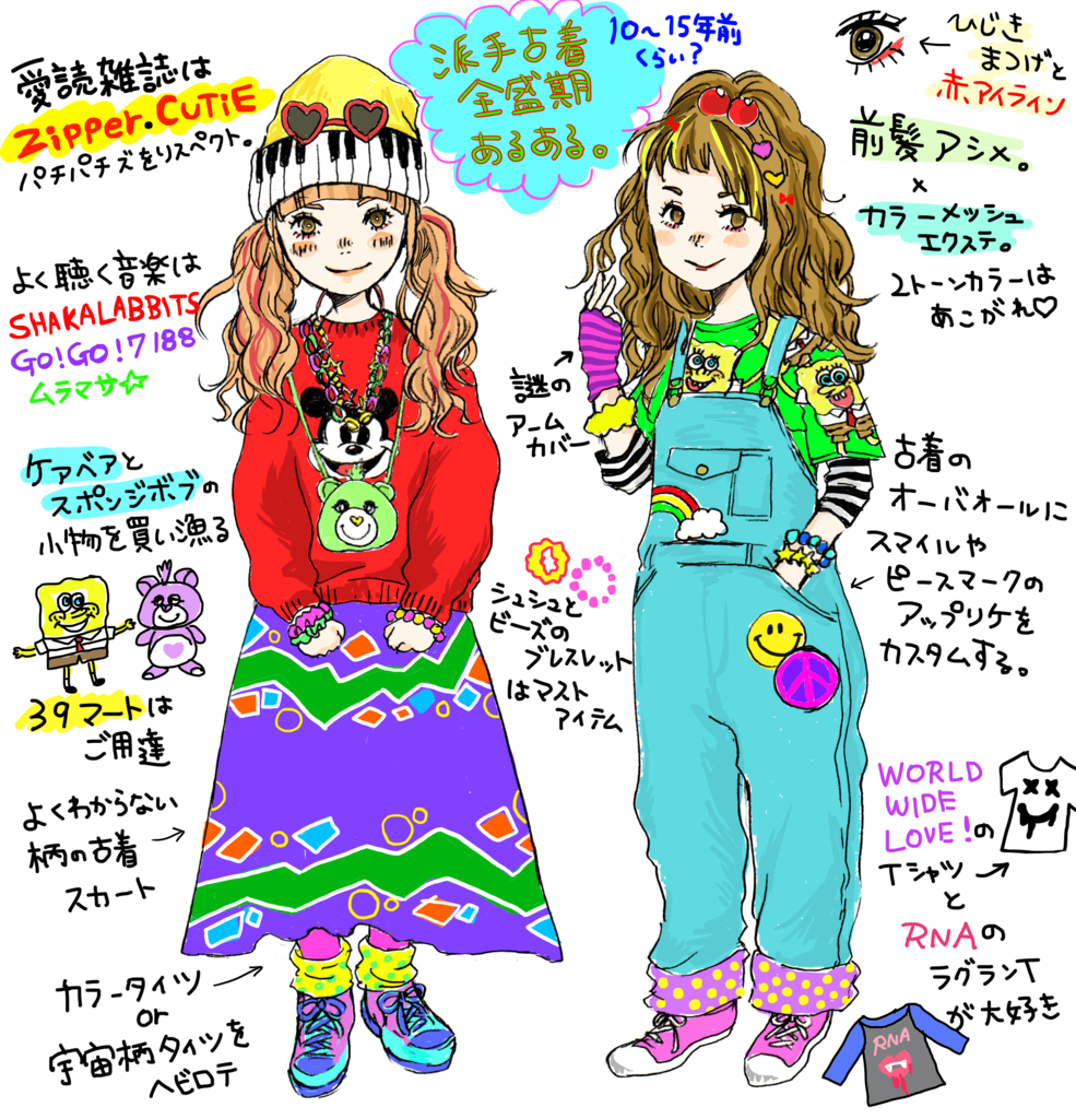 f:id:i-mitsuko:20170502045948p:plain