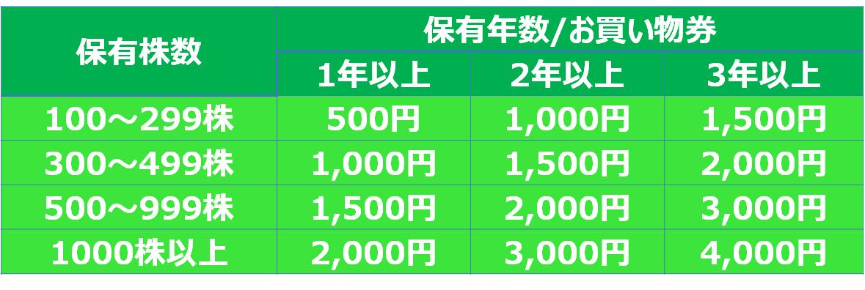 f:id:i-papax:20200308174328p:plain