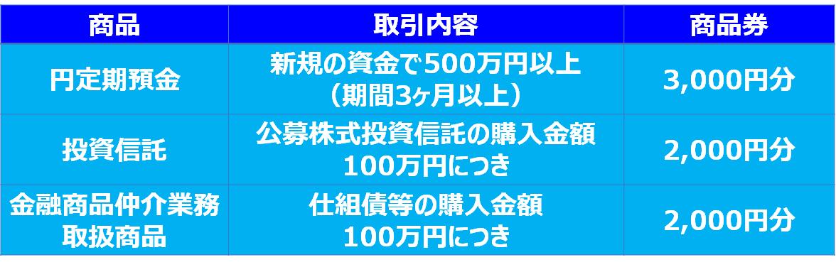 f:id:i-papax:20200321180006p:plain