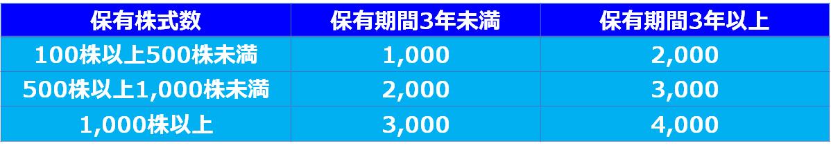 f:id:i-papax:20200415163930p:plain