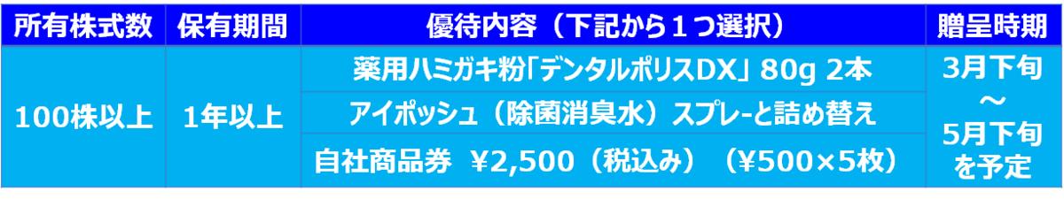 f:id:i-papax:20201021191640p:plain