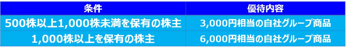 f:id:i-papax:20210321205320p:plain