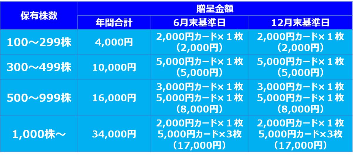 f:id:i-papax:20210328160623p:plain
