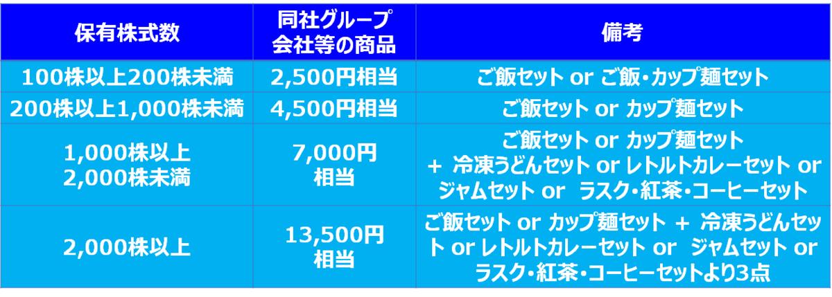 f:id:i-papax:20210505214004p:plain