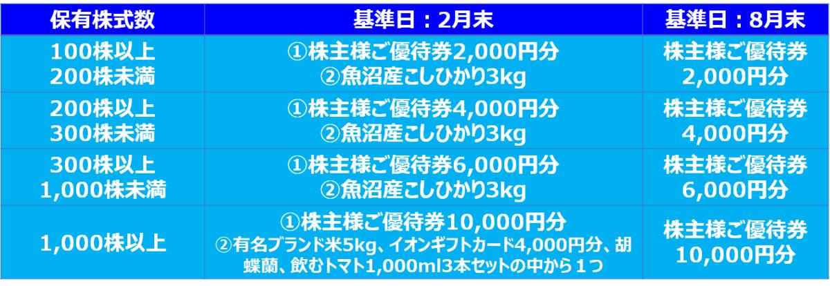 f:id:i-papax:20210526203839p:plain
