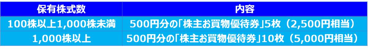 f:id:i-papax:20210531214318p:plain
