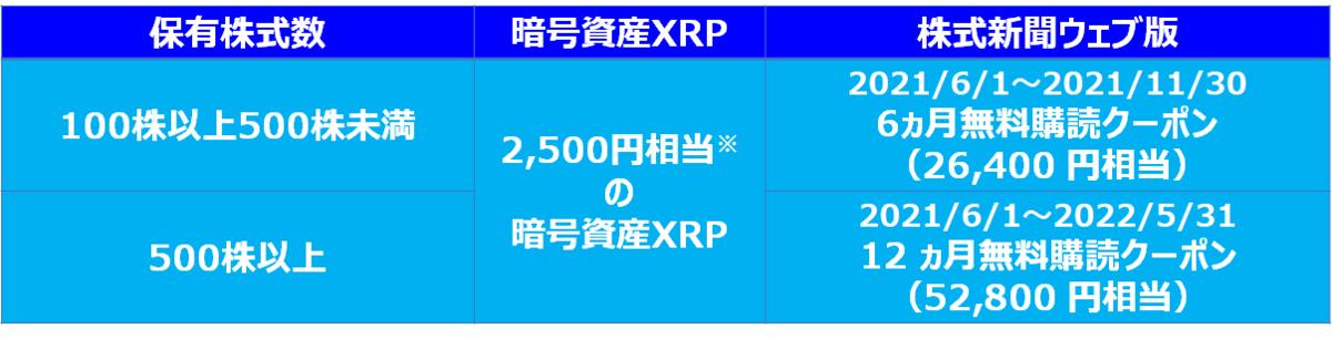 f:id:i-papax:20210604182501p:plain