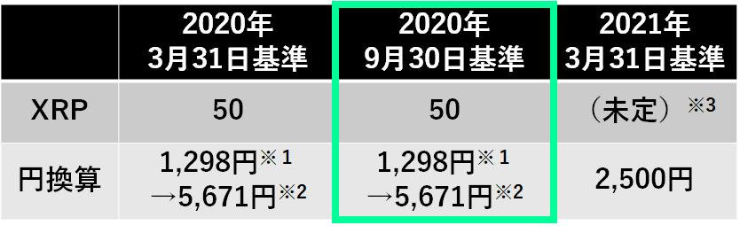 f:id:i-papax:20210604183659p:plain