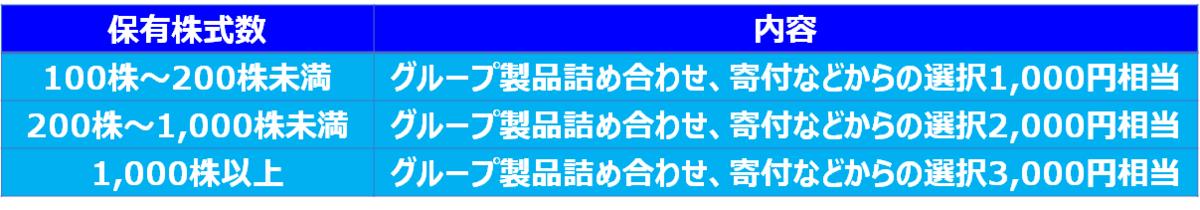 f:id:i-papax:20210607184457p:plain