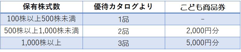 f:id:i-papax:20210610183115p:plain