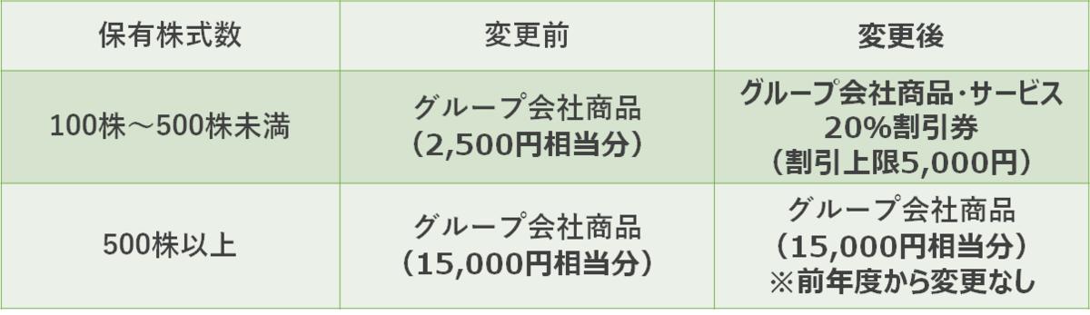 f:id:i-papax:20210611185206p:plain