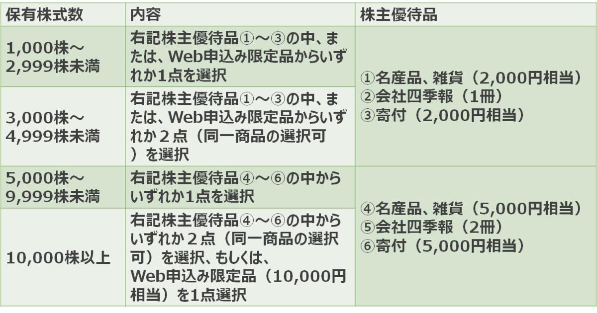 f:id:i-papax:20210613213337p:plain