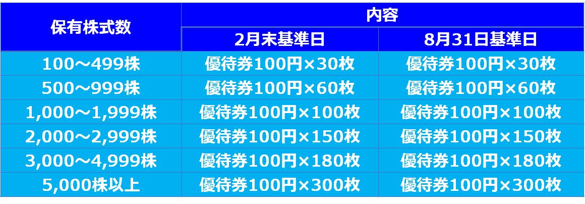 f:id:i-papax:20210615213622p:plain