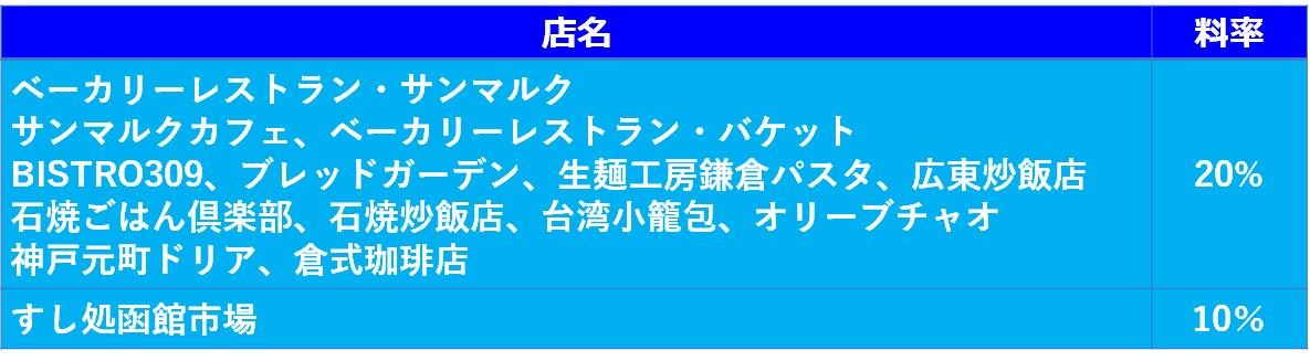 f:id:i-papax:20210616222157p:plain
