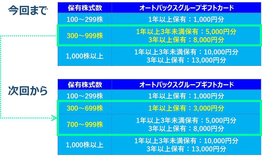 f:id:i-papax:20210625190831p:plain
