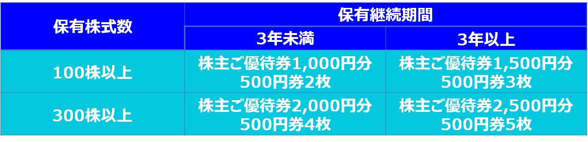 f:id:i-papax:20210626212255p:plain