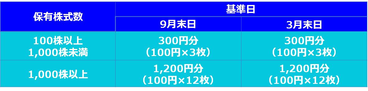 f:id:i-papax:20210629185740p:plain