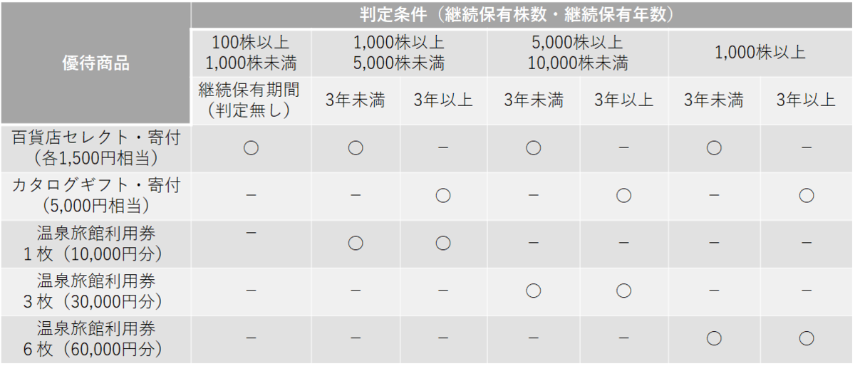 f:id:i-papax:20210630212626p:plain