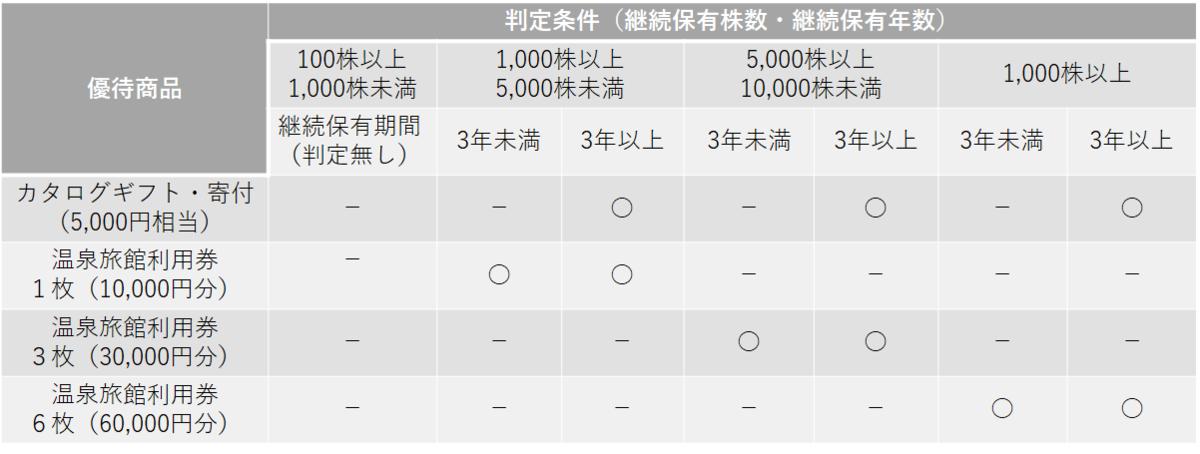 f:id:i-papax:20210630212852p:plain