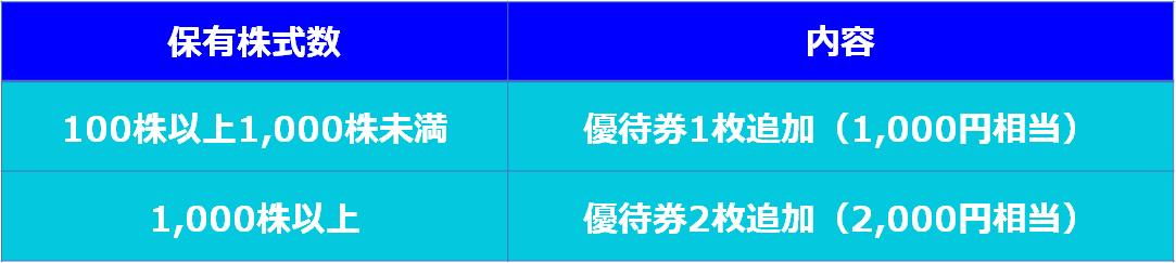 f:id:i-papax:20210703175203p:plain