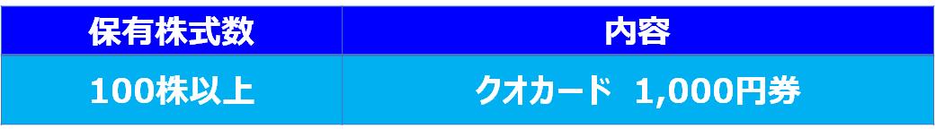 f:id:i-papax:20210704140207p:plain