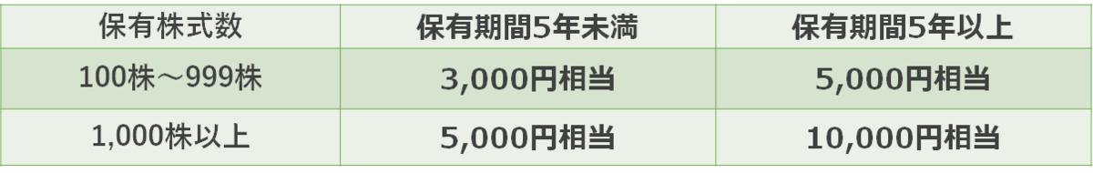 f:id:i-papax:20210705191840p:plain