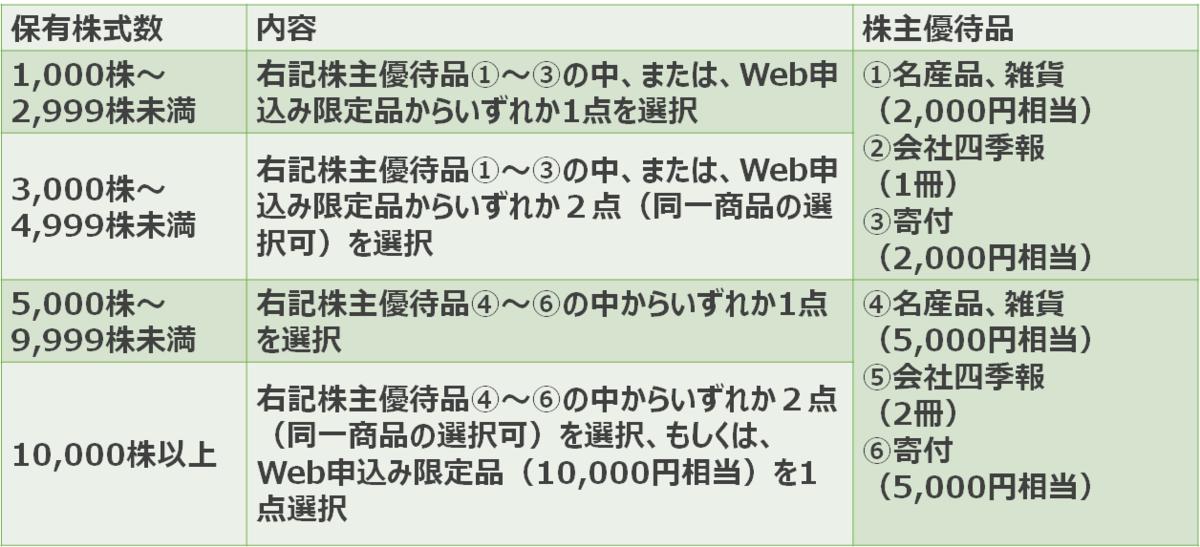 f:id:i-papax:20210706221049p:plain
