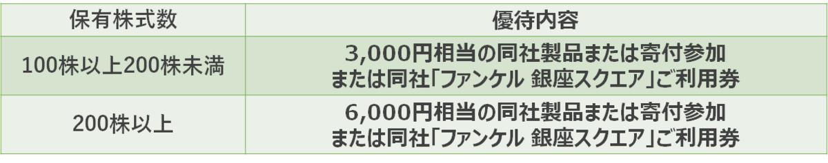 f:id:i-papax:20210707185917p:plain