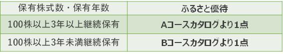 f:id:i-papax:20210710163903p:plain