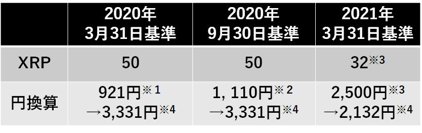 f:id:i-papax:20210715225927p:plain