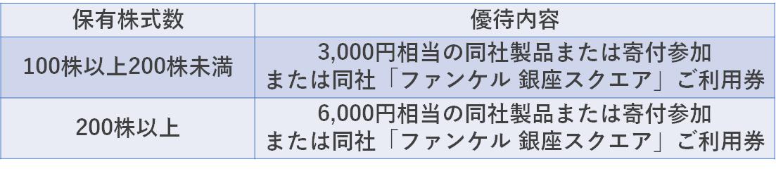 f:id:i-papax:20210718133245p:plain