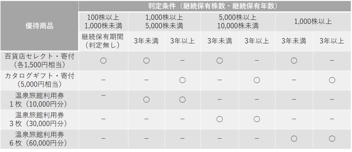 f:id:i-papax:20210722184435p:plain