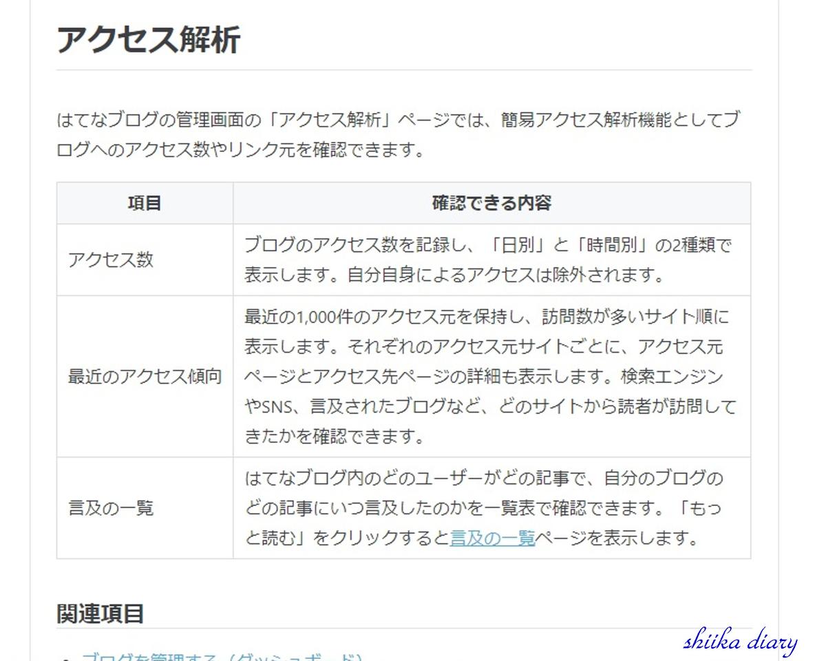 f:id:i-shiika:20190416104048j:plain