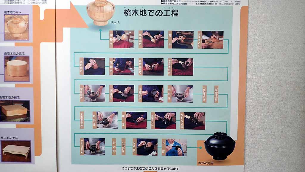 f:id:i-shizukichi:20171214105033j:plain