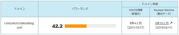 f:id:i-shizukichi:20200224010246j:plain