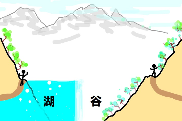 f:id:i-shizukichi:20200229120641j:plain