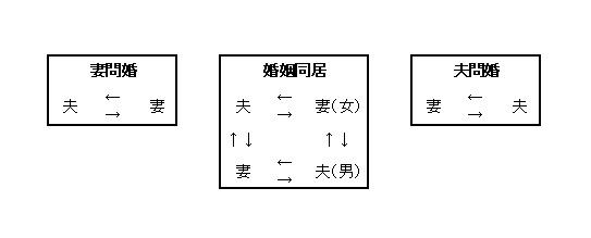 f:id:i-shizukichi:20200229130725j:plain