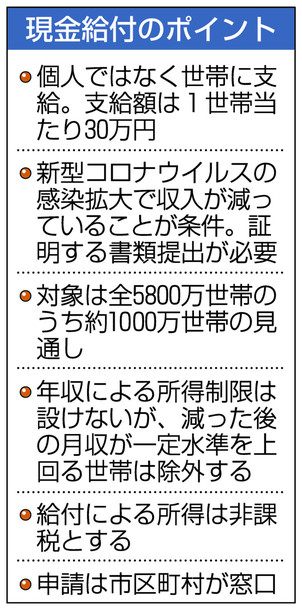 f:id:i-shizukichi:20200405132035p:plain