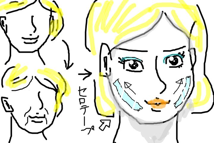 f:id:i-shizukichi:20200713222430p:plain