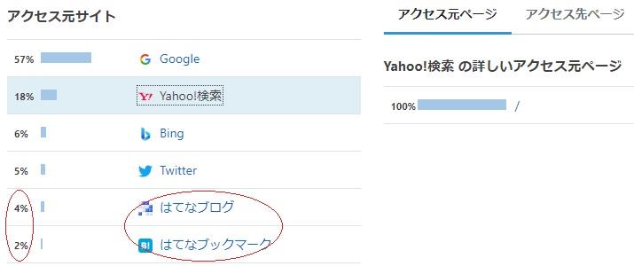 f:id:i-shizukichi:20201114233859j:plain