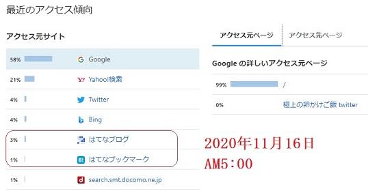 f:id:i-shizukichi:20201116045344j:plain