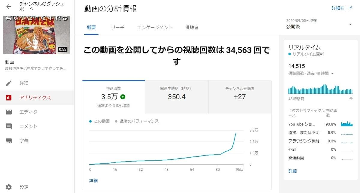 f:id:i-shizukichi:20201206194811j:plain