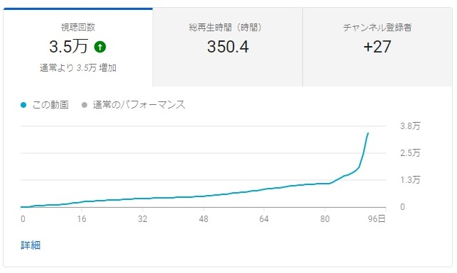 f:id:i-shizukichi:20201206194915j:plain